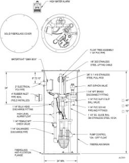 X Performance Curve besides  further Zep Drawing together with Laundry Sink Tray System Gallon Sump Pump Sink Sump Pump L Cc E Ac in addition . on zoeller wiring diagram