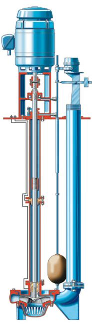 Crane SM-VS Industrial Column Sump Pumps